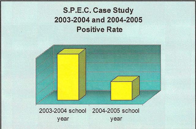 easy case study examples.jpg